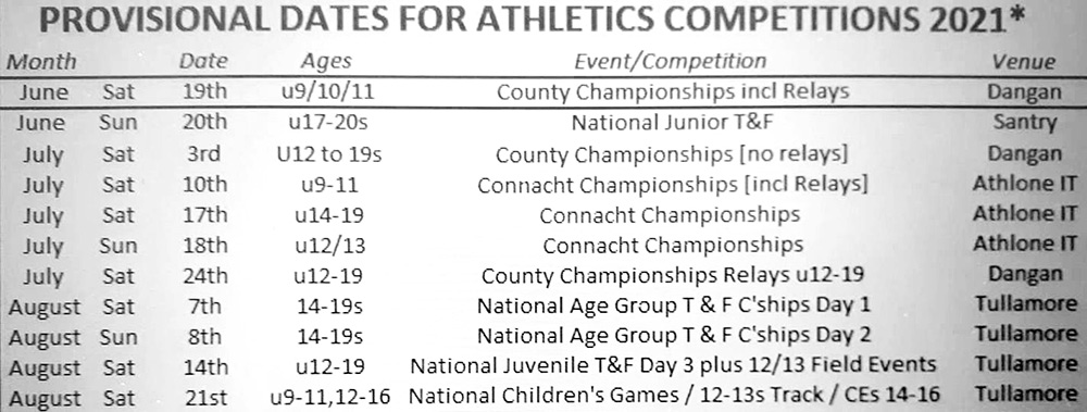 provisional dates for athletics competitions